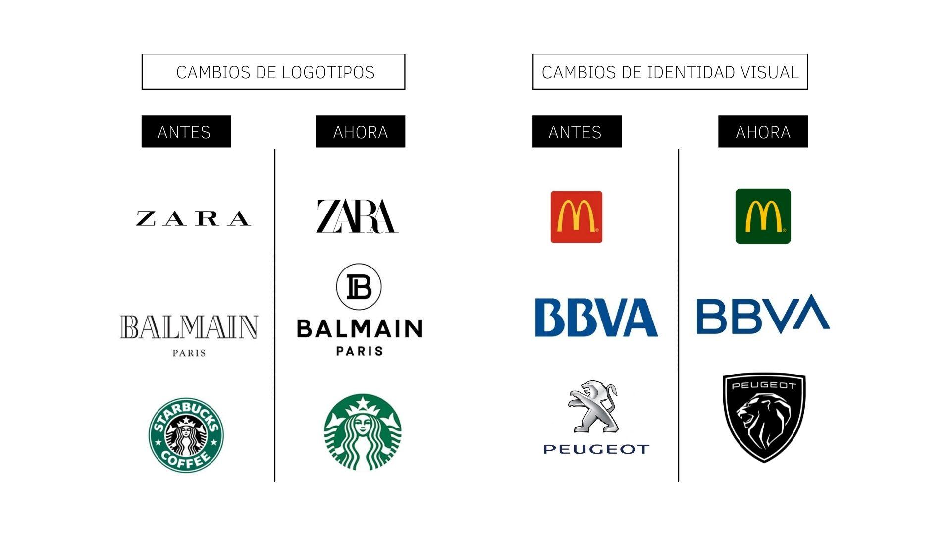 Rebranding de las marcas
