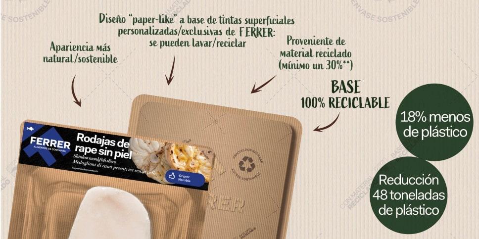 Packaging sostenible Ferrer